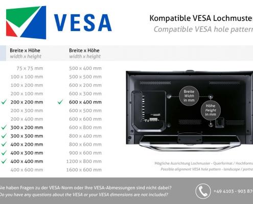 VESA standard 200x200 300x200 300x300 400x200 400x300 400x400 600x400