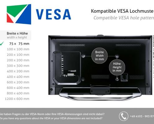 VESA standard 75 x 75